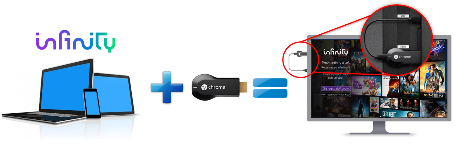 collegare pc a chromecast
